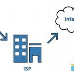 ATS-ISP Billing software